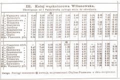 1913, rozkład jazdy, zbiory Wirtualnego Muzeum Konstancina.
