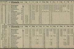 Rozkład jazdy w 1914 roku.