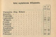 Cennik biletów w 1915 r.